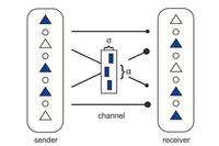 Communication between neural networks