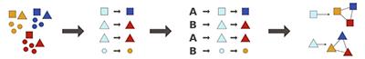 bioinformatik.jpg